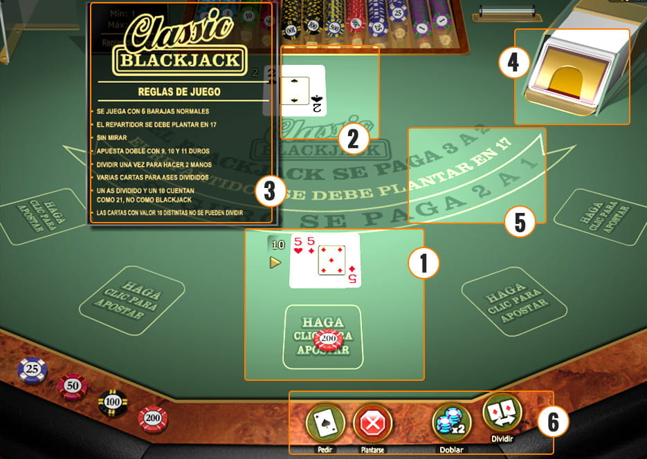 Reglas de blackjack casino station casinos owners